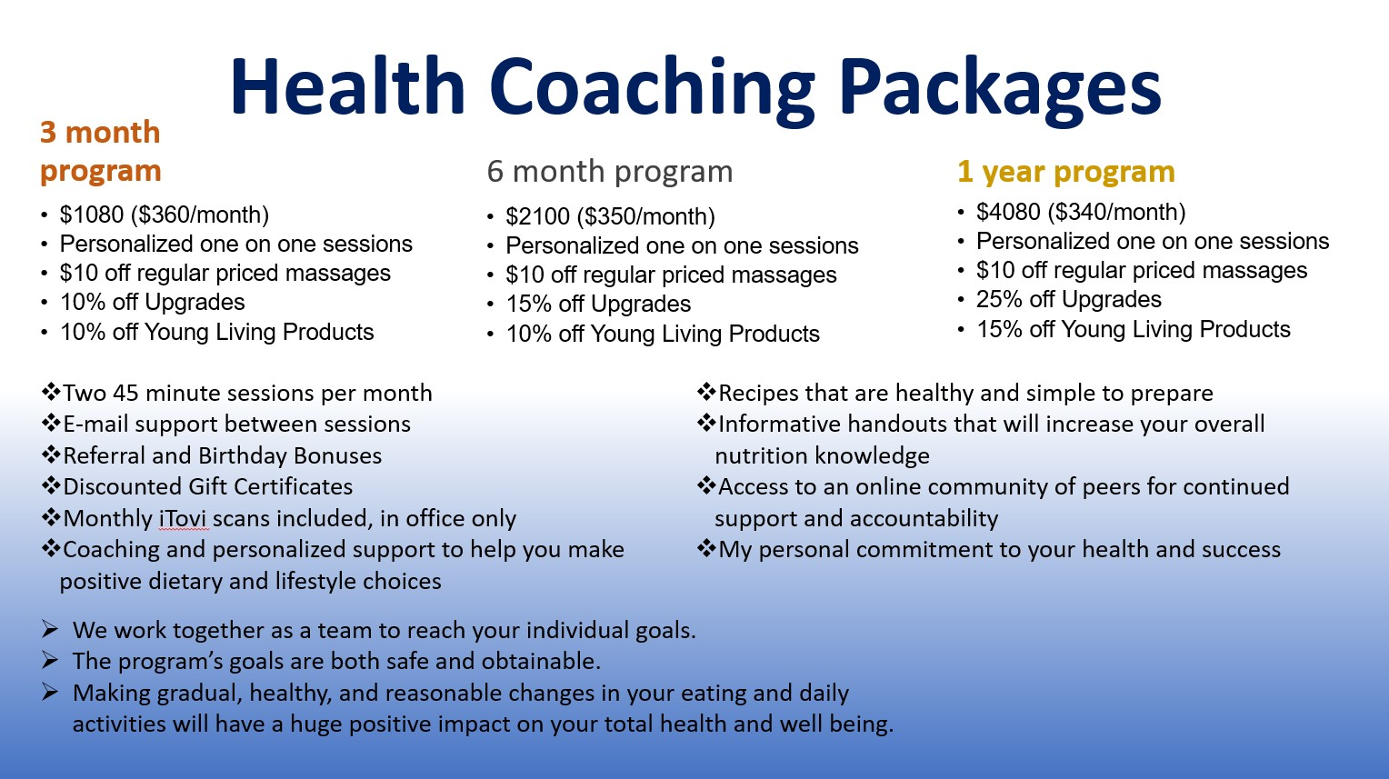 Heath Coaching Packages Synergistic Living